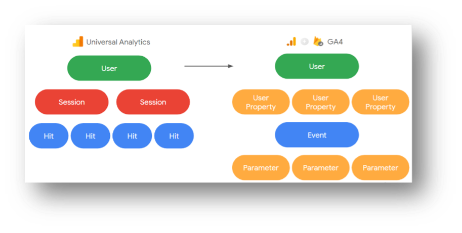Event-based measurement model